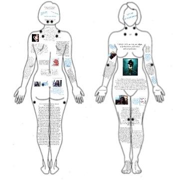 Prezi: 'Fibromyalgia: The (In)visible (Dis)ability'